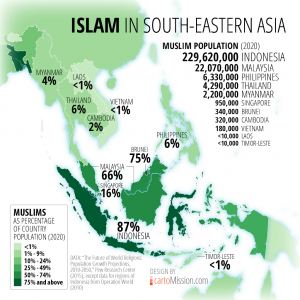 Blues4Allah - Islamic History in Asia